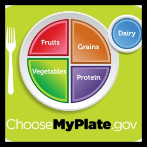 Personally, I thought the food pyramid was much more fun. But My Plate gives people a more realistic idea of what a daily plate should look like.